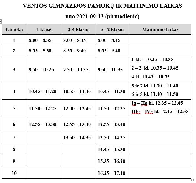 https://venta.akmene.lm.lt/admin/uploads/uploads/dokumentai/pamoku%20laikas_2021-09-13.png